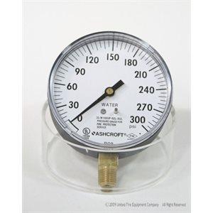 Gauge (0 300PSI) Water